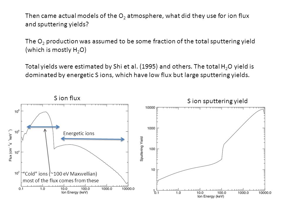 Then came actual models of the O 2 atmosphere, what did they use for ion flux and sputtering yields? The O 2 production was assumed to be some fractio