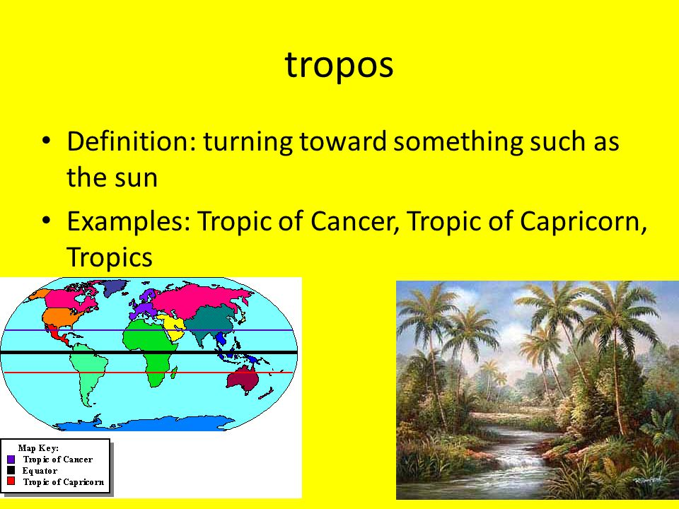 tropos Definition: turning toward something such as the sun Examples: Tropic of Cancer, Tropic of Capricorn, Tropics