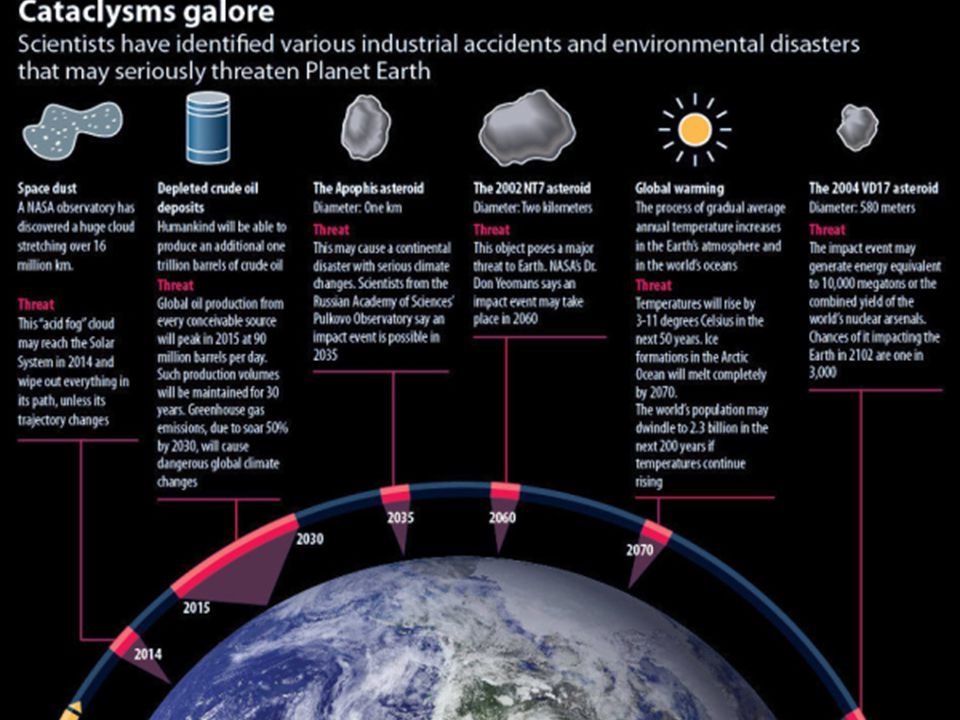 Cataclysmic Events Asteroid Impacts are a normal geologic process.