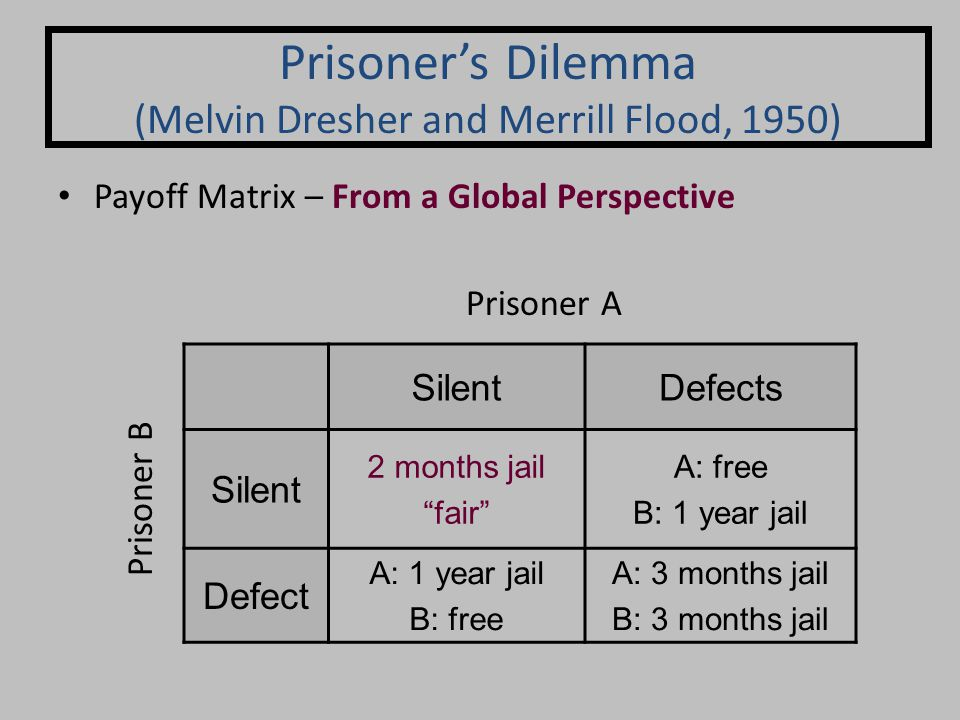"""Payoff Matrix – From a Global Perspective Prisoner's Dilemma (Melvin Dresher and Merrill Flood, 1950) SilentDefects Silent 2 months jail """"fair"""" A: fre"""