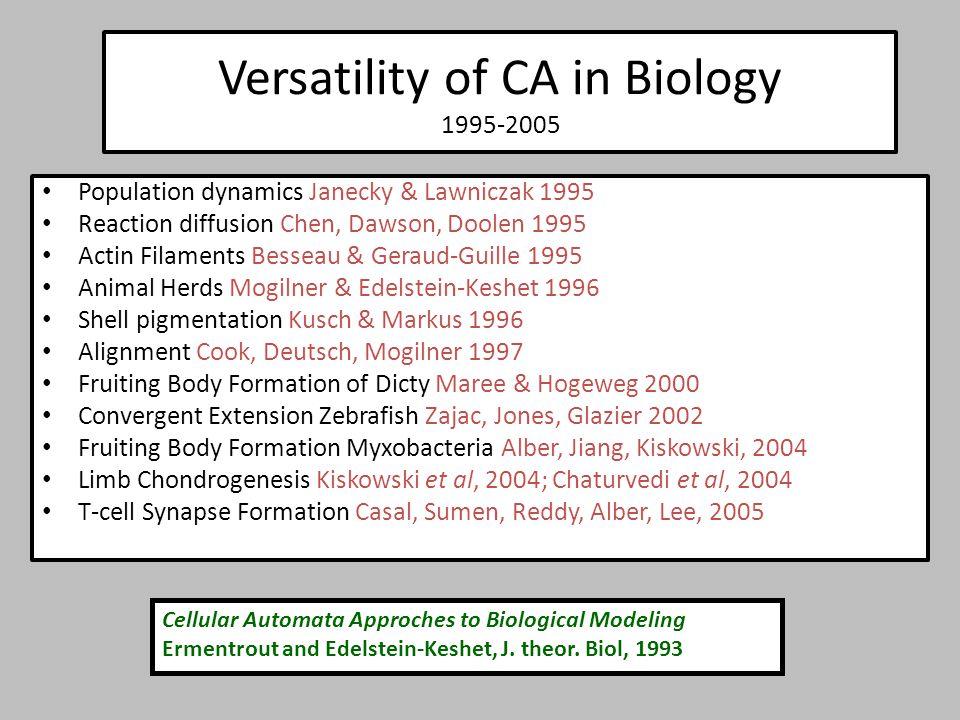 Population dynamics Janecky & Lawniczak 1995 Reaction diffusion Chen, Dawson, Doolen 1995 Actin Filaments Besseau & Geraud-Guille 1995 Animal Herds Mo