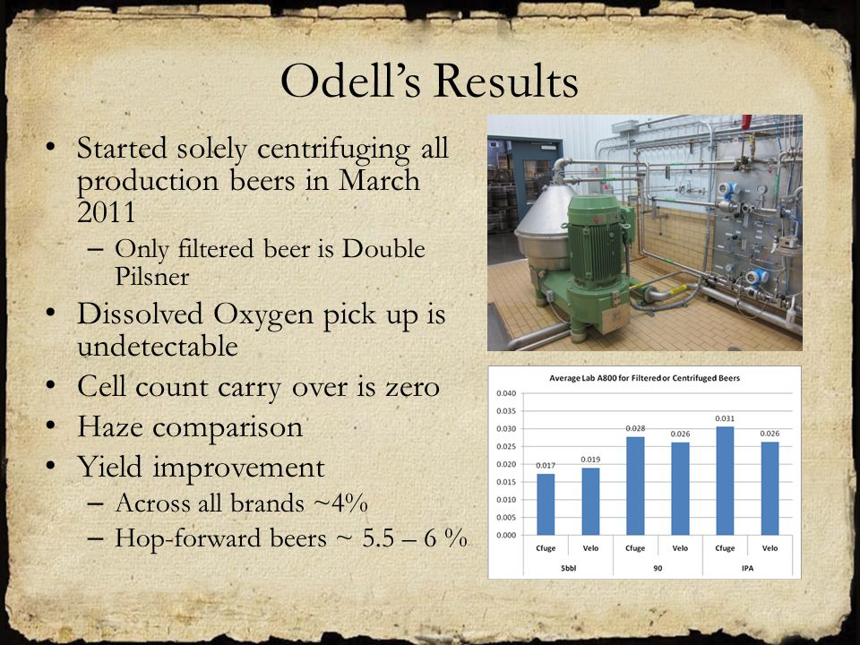 Odell's Results Started solely centrifuging all production beers in March 2011 – Only filtered beer is Double Pilsner Dissolved Oxygen pick up is undetectable Cell count carry over is zero Haze comparison Yield improvement – Across all brands ~4% – Hop-forward beers ~ 5.5 – 6 %