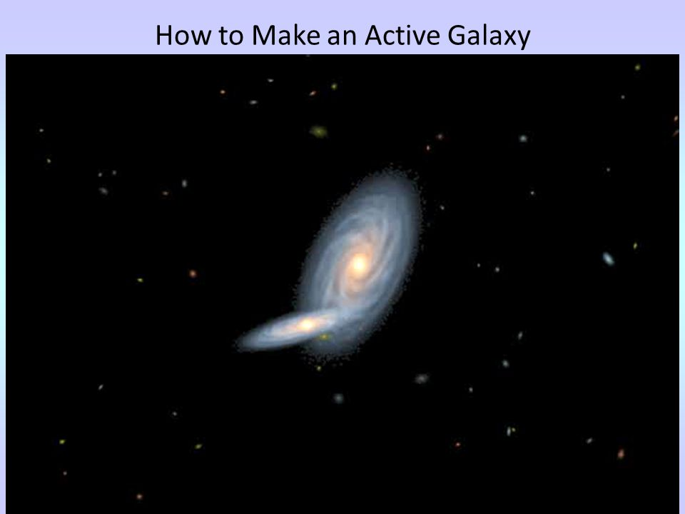 How to Make an Active Galaxy