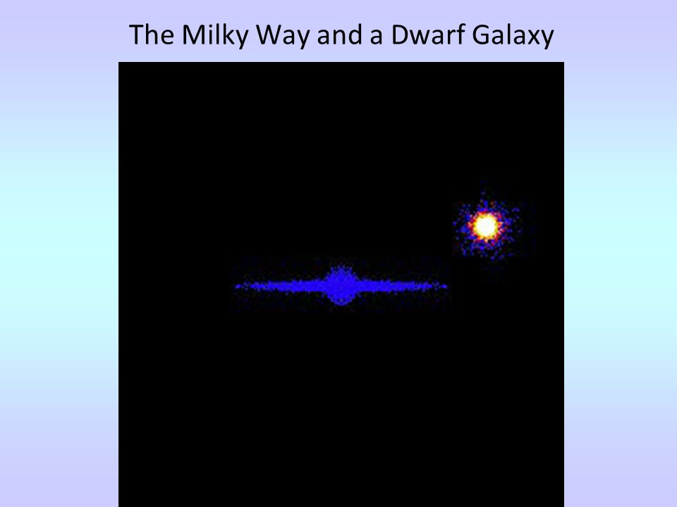 The Milky Way and a Dwarf Galaxy