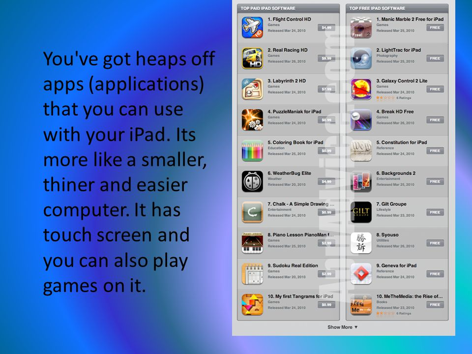 You've got heaps off apps (applications) that you can use with your iPad. Its more like a smaller, thiner and easier computer. It has touch screen and