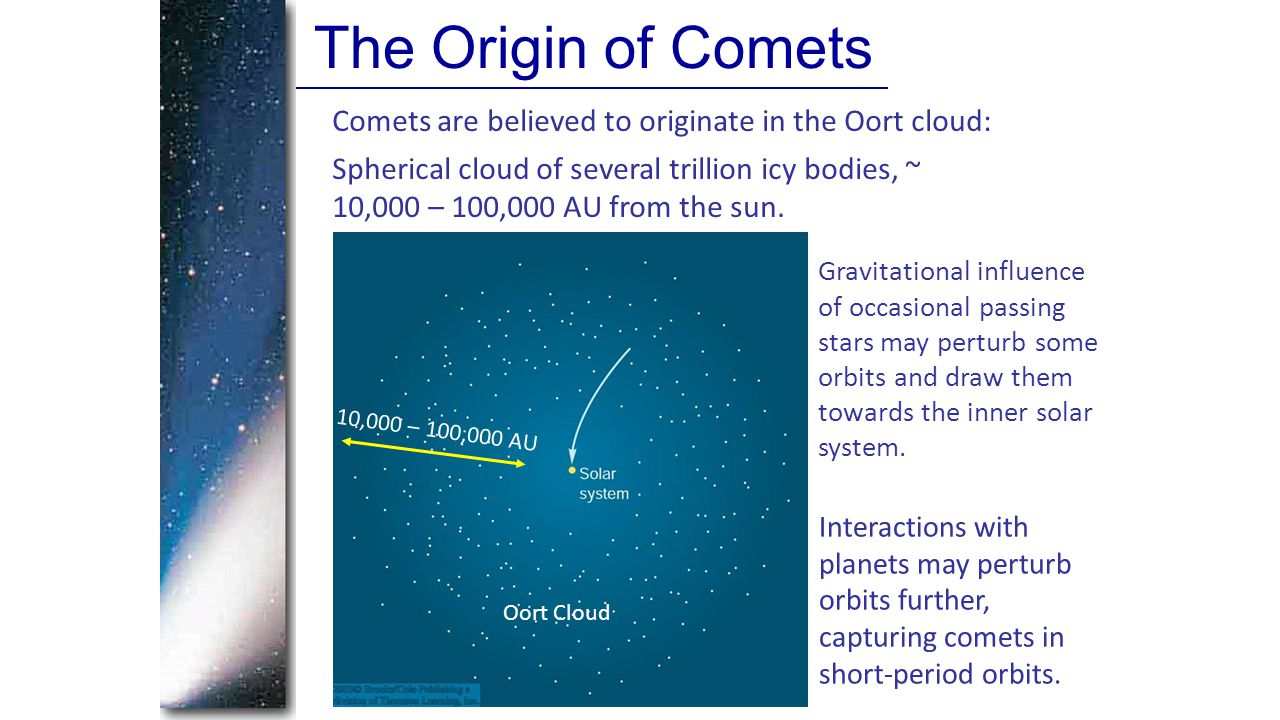 The Origin of Comets Comets are believed to originate in the Oort cloud: Spherical cloud of several trillion icy bodies, ~ 10,000 – 100,000 AU from th