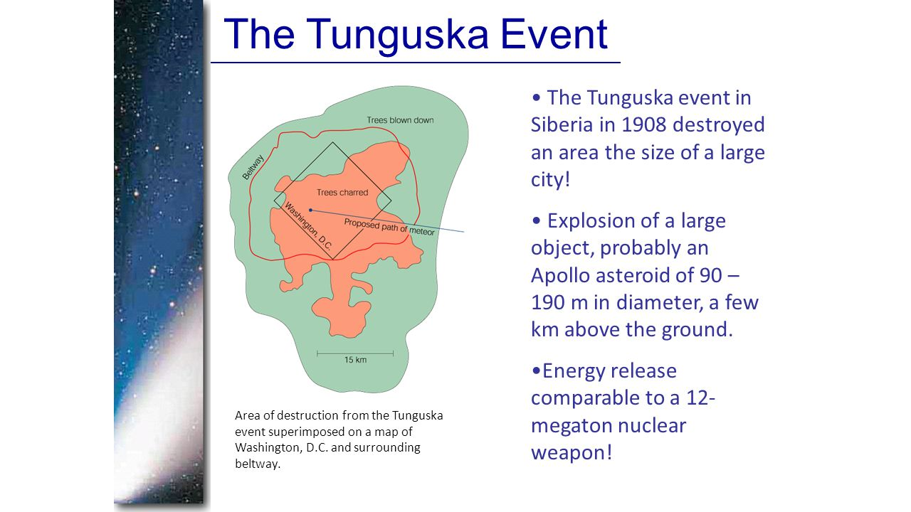 The Tunguska Event The Tunguska event in Siberia in 1908 destroyed an area the size of a large city.