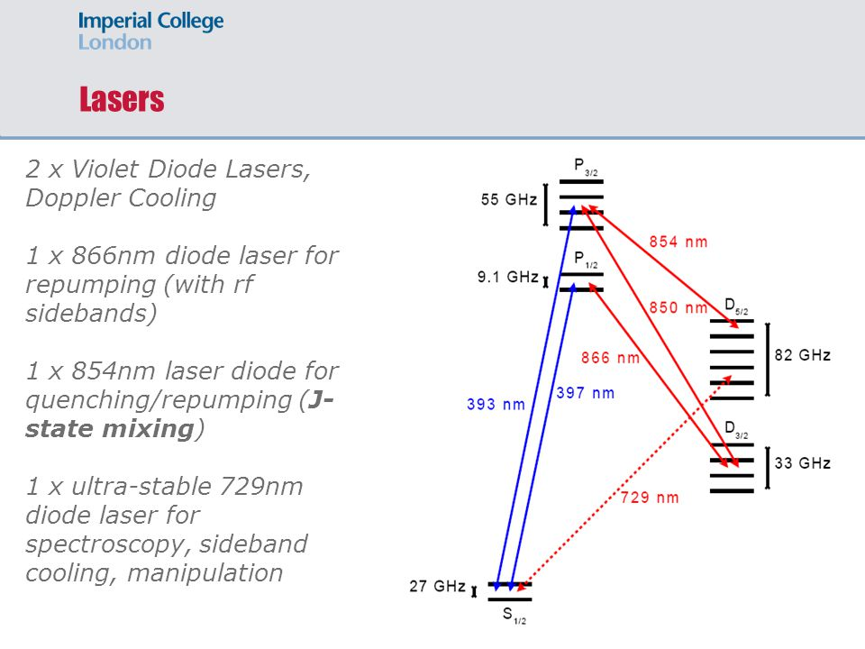 Lasers 2 x Violet Diode Lasers, Doppler Cooling 1 x 866nm diode laser for repumping (with rf sidebands) 1 x 854nm laser diode for quenching/repumping (J- state mixing) 1 x ultra-stable 729nm diode laser for spectroscopy, sideband cooling, manipulation