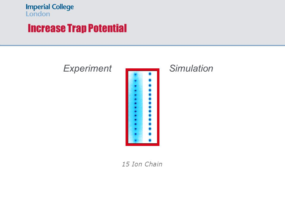15 Ion Chain Increase Trap Potential ExperimentSimulation
