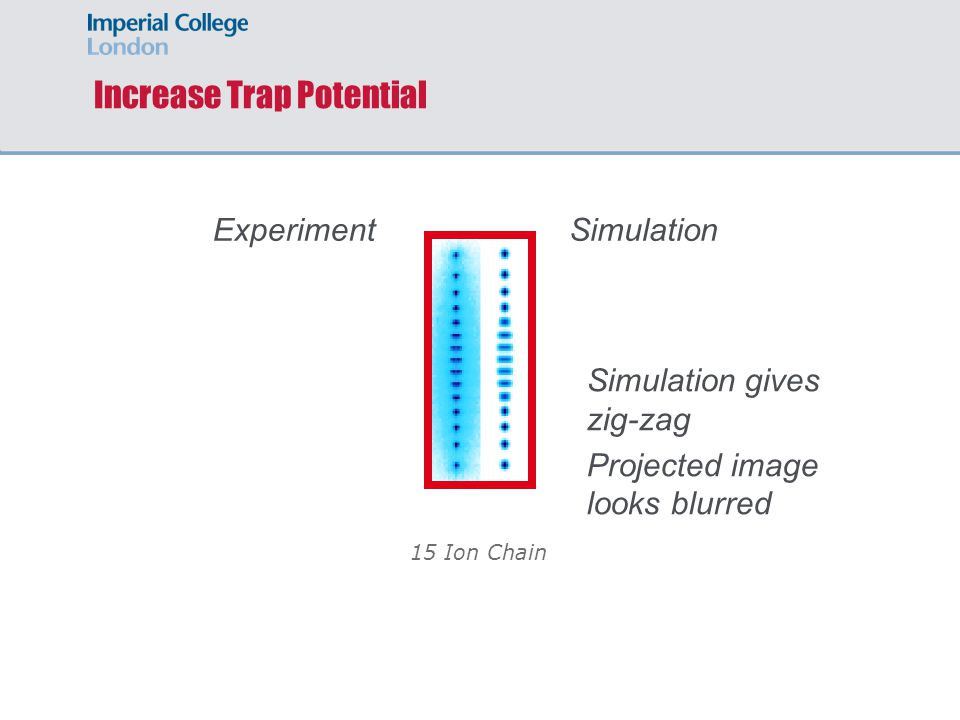 15 Ion Chain Increase Trap Potential ExperimentSimulation Simulation gives zig-zag Projected image looks blurred