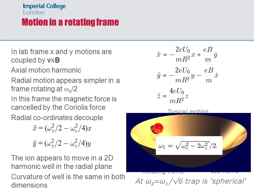 Motion in a rotating frame In lab frame x and y motions are coupled by vxB Axial motion harmonic Radial motion appears simpler in a frame rotating at  c /2 In this frame the magnetic force is cancelled by the Coriolis force Radial co-ordinates decouple The ion appears to move in a 2D harmonic well in the radial plane Curvature of well is the same in both dimensions Rotating frame Lab frame Typical motion At ω z =ω c /√6 trap is 'spherical'