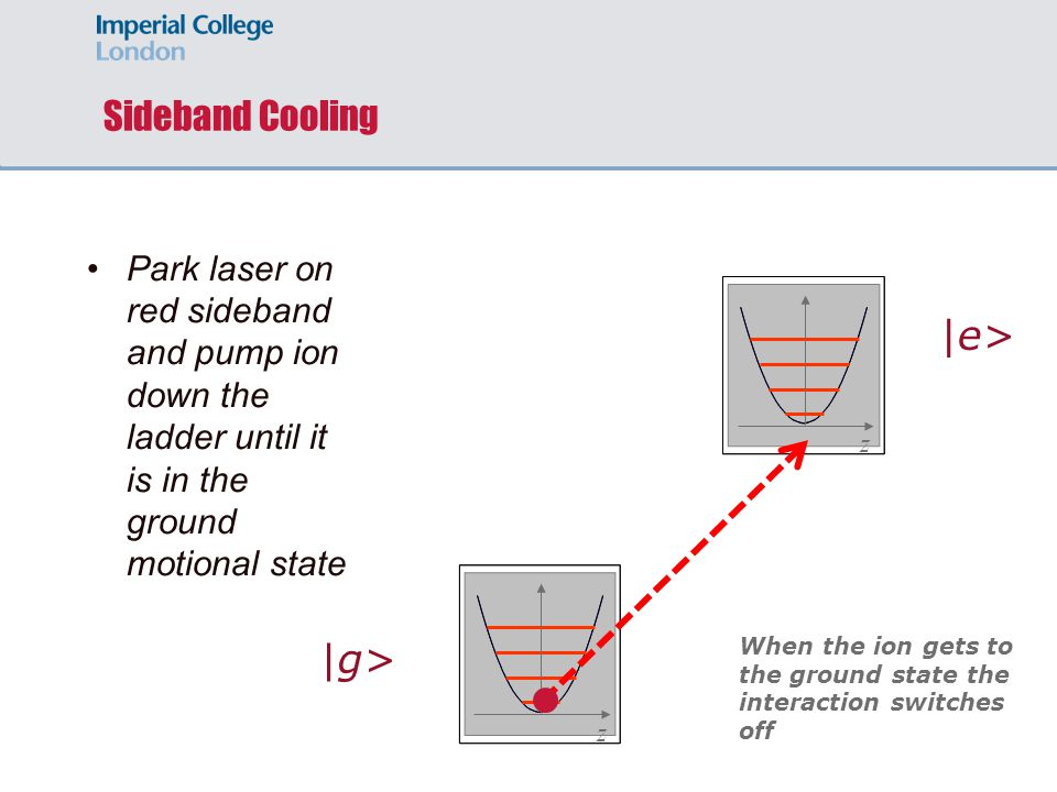 zz Park laser on red sideband and pump ion down the ladder until it is in the ground motional state |g> |e> Sideband Cooling When the ion gets to the ground state the interaction switches off
