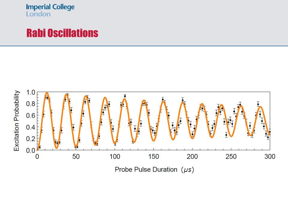 Rabi Oscillations (µs)