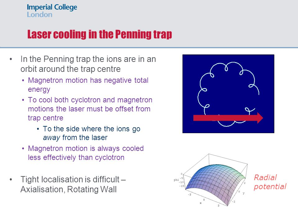 Laser cooling in the Penning trap In the Penning trap the ions are in an orbit around the trap centre Magnetron motion has negative total energy To cool both cyclotron and magnetron motions the laser must be offset from trap centre To the side where the ions go away from the laser Magnetron motion is always cooled less effectively than cyclotron Tight localisation is difficult – Axialisation, Rotating Wall Radial potential