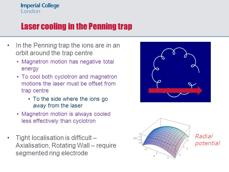 Laser cooling in the Penning trap In the Penning trap the ions are in an orbit around the trap centre Magnetron motion has negative total energy To cool both cyclotron and magnetron motions the laser must be offset from trap centre To the side where the ions go away from the laser Magnetron motion is always cooled less effectively than cyclotron Tight localisation is difficult – Axialisation, Rotating Wall – require segmented ring electrode Radial potential