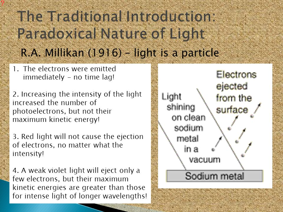 R.A. Millikan (1916) – light is a particle 1.The electrons were emitted immediately - no time lag! 2. Increasing the intensity of the light increased