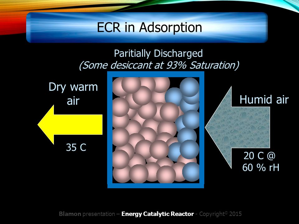 Blamon presentation – Energy Catalytic Reactor - Copyright © 2015 Dry warm air Humid air Paritially Discharged (Some desiccant at 93% Saturation) 35 C