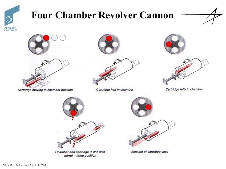 Slide 37 Millennium Gun 11112002 Four Chamber Revolver Cannon
