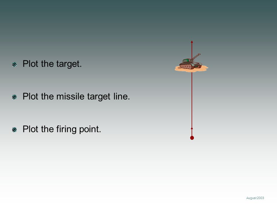 August 2003 Plot the target. Plot the missile target line. Plot the firing point.