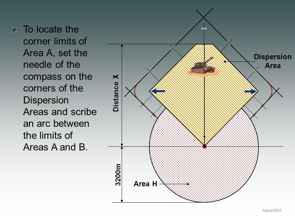 August 2003 To locate the corner limits of Area A, set the needle of the compass on the corners of the Dispersion Areas and scribe an arc between the limits of Areas A and B.