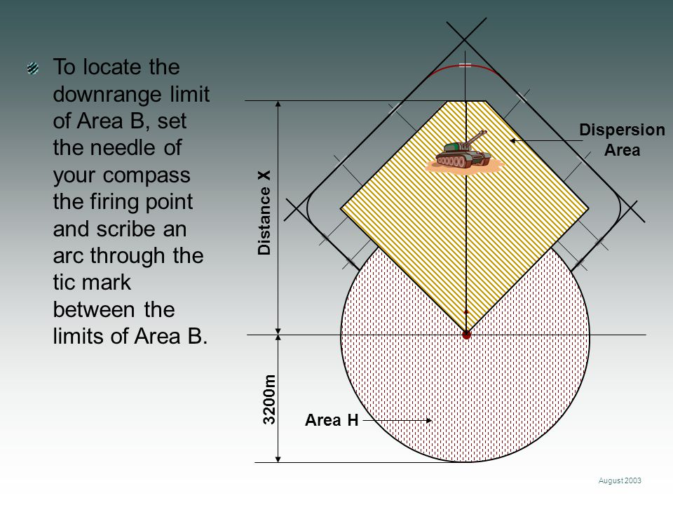 August 2003 To locate the downrange limit of Area B, set the needle of your compass the firing point and scribe an arc through the tic mark between the limits of Area B.