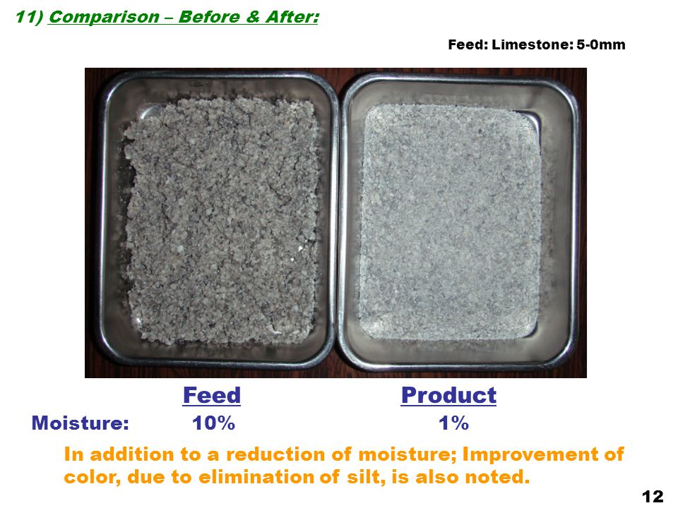 In addition to a reduction of moisture; Improvement of color, due to elimination of silt, is also noted.