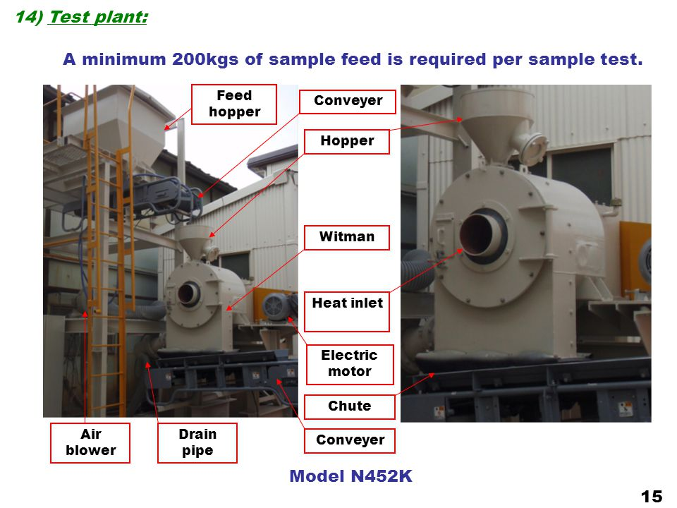 Model N452K A minimum 200kgs of sample feed is required per sample test.