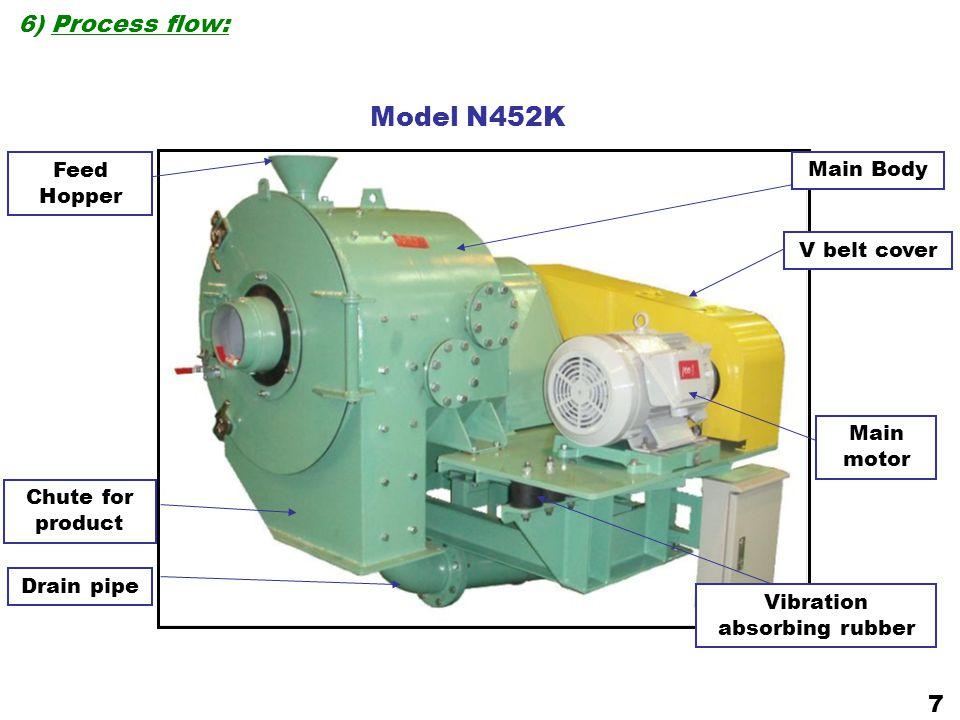 Drain pipe Feed Hopper Main Body V belt cover Main motor Chute for product Model N452K Vibration absorbing rubber 6) Process flow: 7