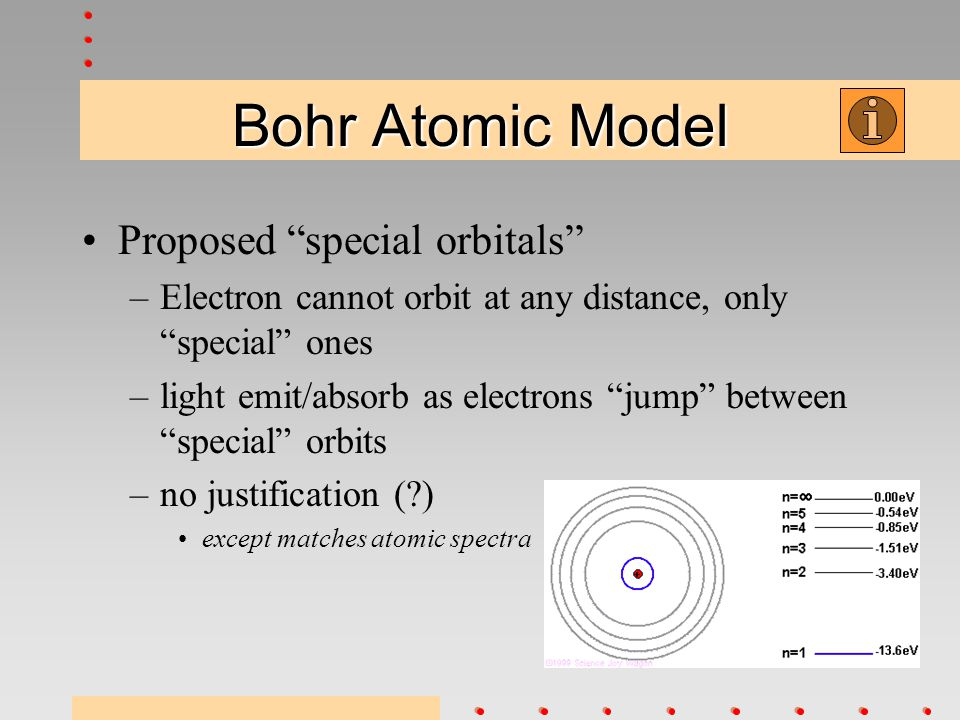 Bohr Atomic Model Proposed special orbitals –Electron cannot orbit at any distance, only special ones –light emit/absorb as electrons jump between special orbits –no justification ( ) except matches atomic spectra