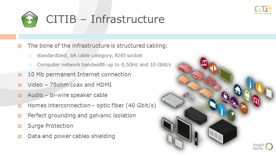 CITIB – Infrastructure  The bone of the infrastructure is structured cabling:  standardized, 6A cable category, RJ45 socket  Computer network bandwidth up to 0,5GHz and 10 Gbit/s  10 Mb permanent Internet connection  Video – 75ohm coax and HDMI  Audio – bi-wire speaker cable  Homes interconnection – optic fiber (40 Gbit/s)  Perfect grounding and galvanic isolation  Surge Protection  Data and power cables shielding