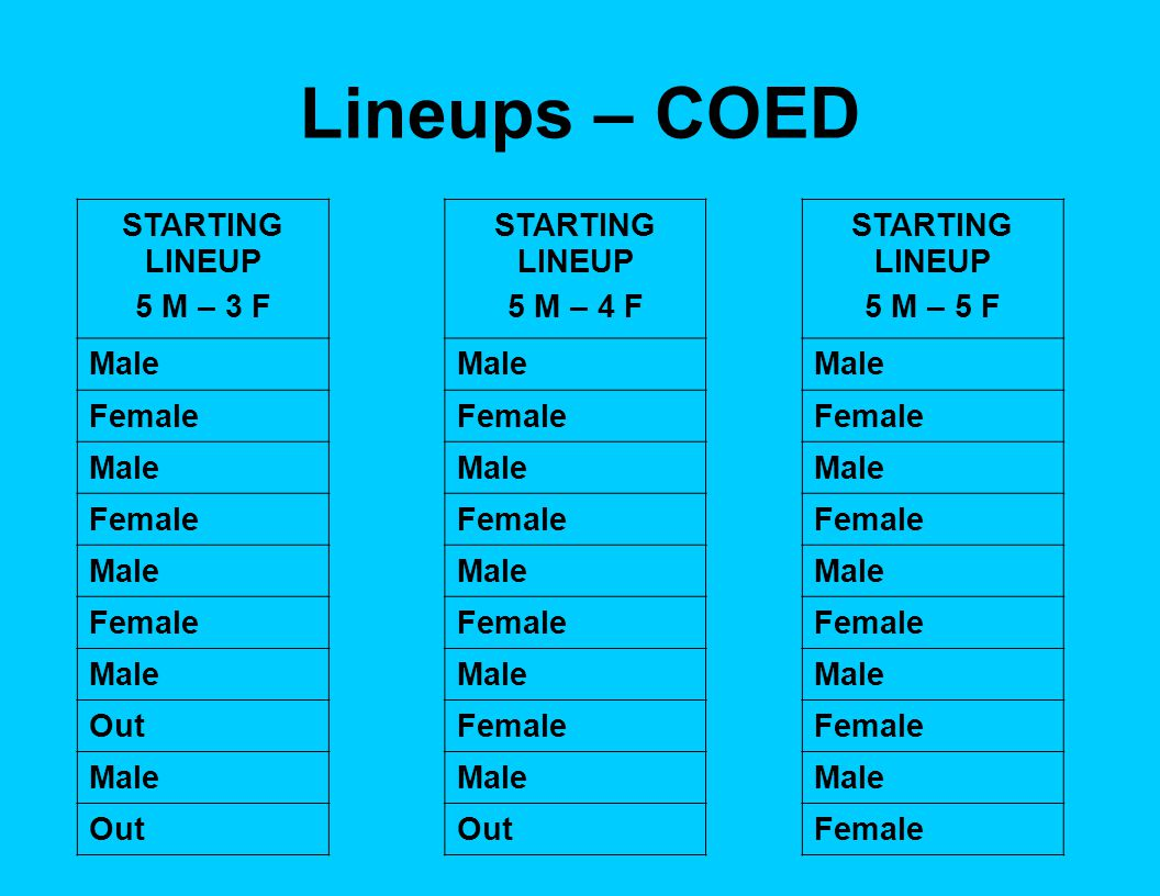Lineups – COED STARTING LINEUP 5 M – 3 F Male Female Male Female Male Female Male Out Male Out STARTING LINEUP 5 M – 4 F Male Female Male Female Male Female Male Female Male Out STARTING LINEUP 5 M – 5 F Male Female Male Female Male Female Male Female Male Female