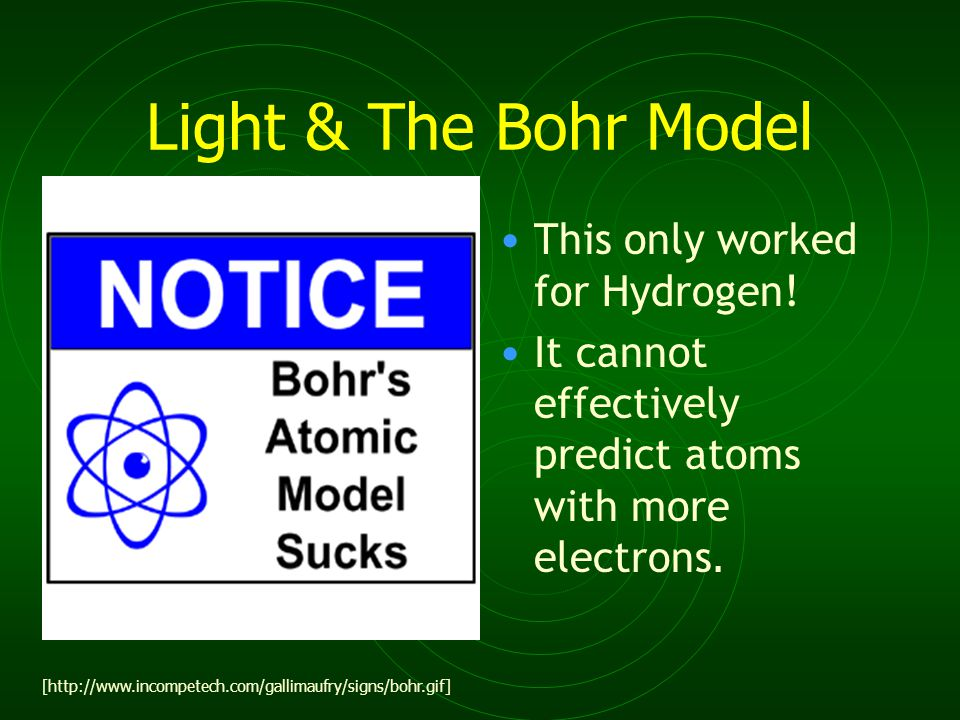 Light & The Bohr Model This only worked for Hydrogen.