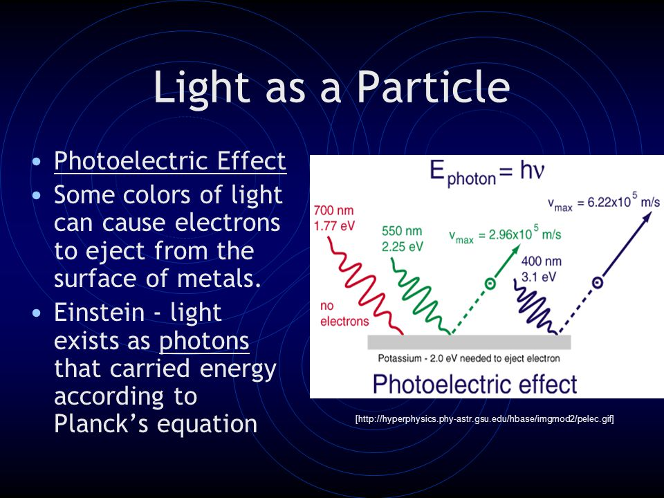 Light as a Particle Photoelectric Effect Some colors of light can cause electrons to eject from the surface of metals.