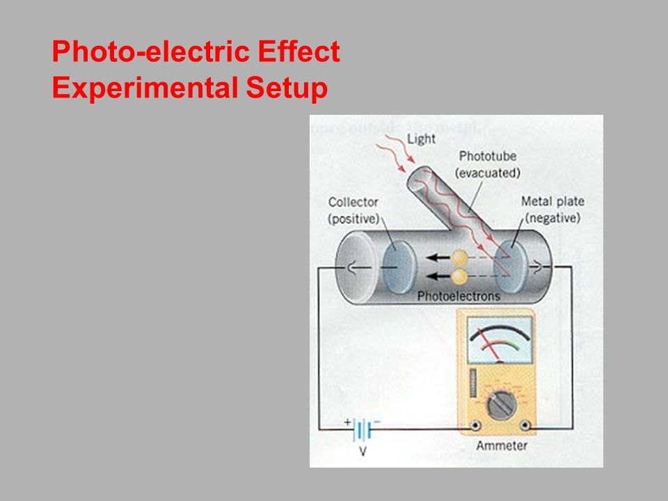Photo-electric Effect Experimental Setup
