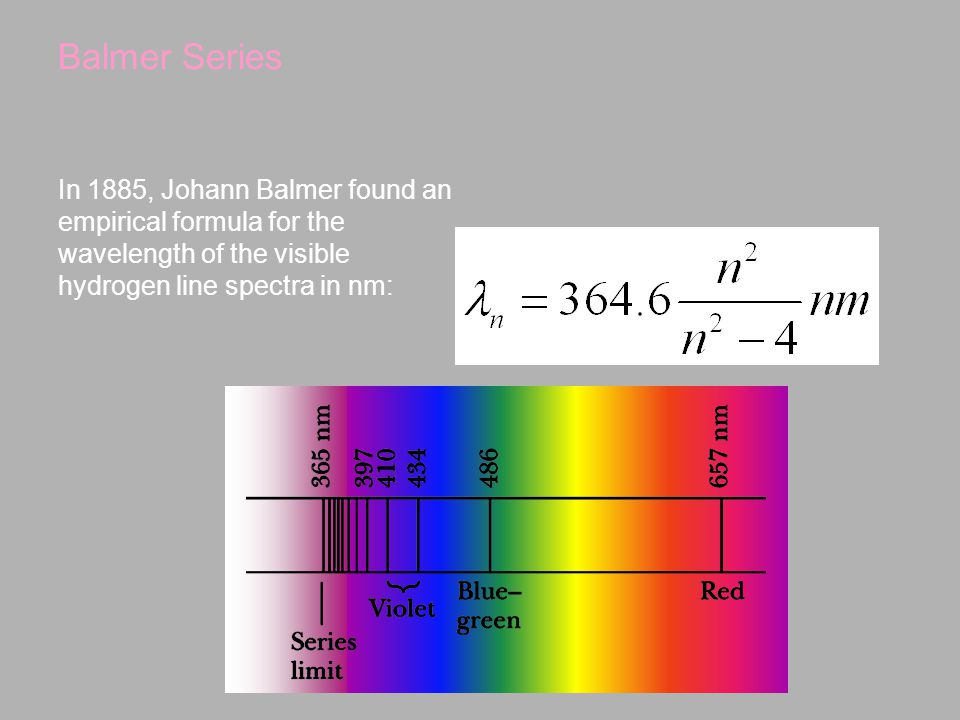 Balmer Series In 1885, Johann Balmer found an empirical formula for the wavelength of the visible hydrogen line spectra in nm: