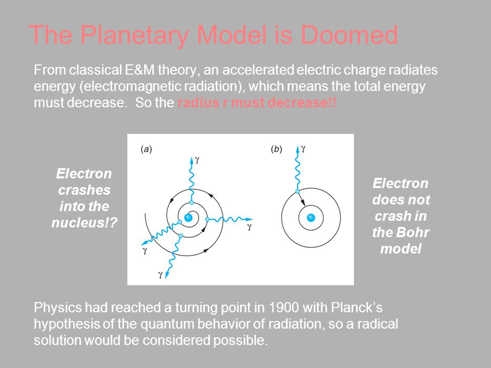 The Planetary Model is Doomed From classical E&M theory, an accelerated electric charge radiates energy (electromagnetic radiation), which means the total energy must decrease.