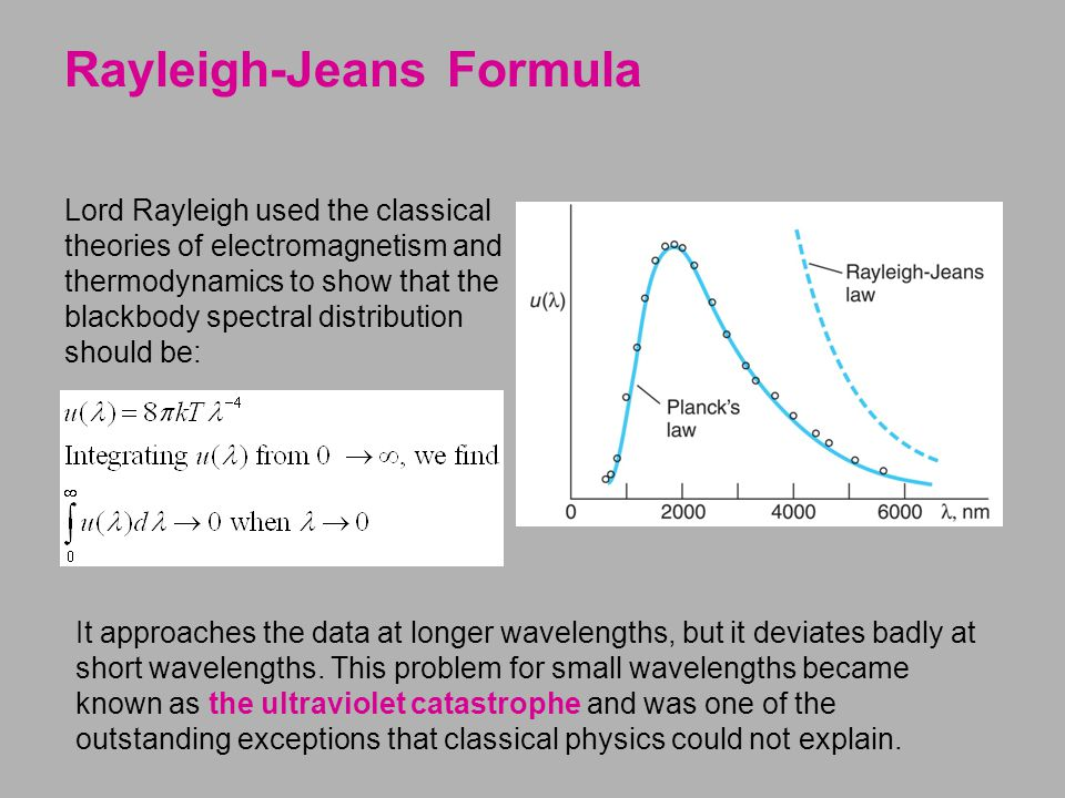 Rayleigh-Jeans Formula Lord Rayleigh used the classical theories of electromagnetism and thermodynamics to show that the blackbody spectral distribution should be: It approaches the data at longer wavelengths, but it deviates badly at short wavelengths.