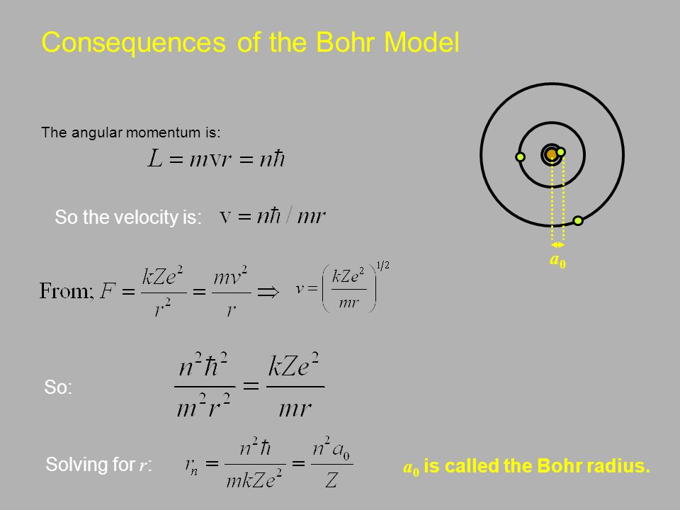 Consequences of the Bohr Model The angular momentum is: So: Solving for r : So the velocity is: a 0 is called the Bohr radius.