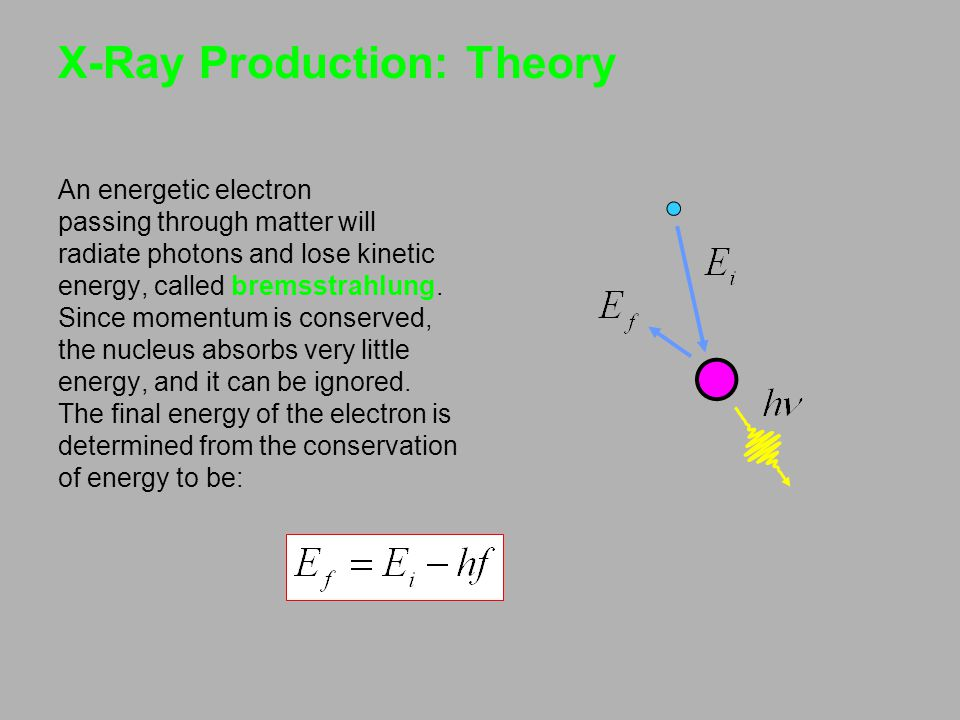 X-Ray Production: Theory An energetic electron passing through matter will radiate photons and lose kinetic energy, called bremsstrahlung.