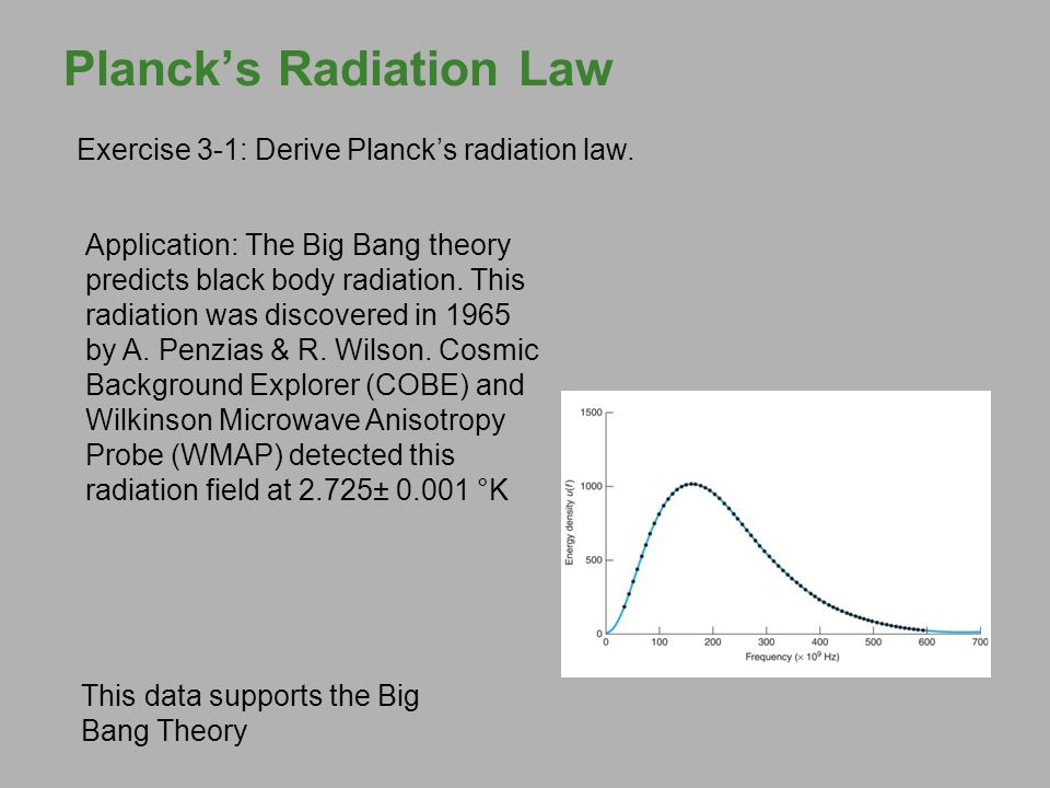 Application: The Big Bang theory predicts black body radiation.