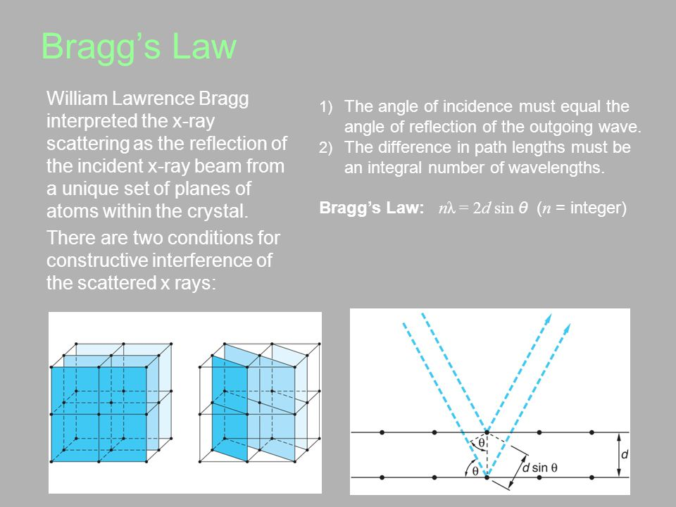 Bragg's Law William Lawrence Bragg interpreted the x-ray scattering as the reflection of the incident x-ray beam from a unique set of planes of atoms within the crystal.
