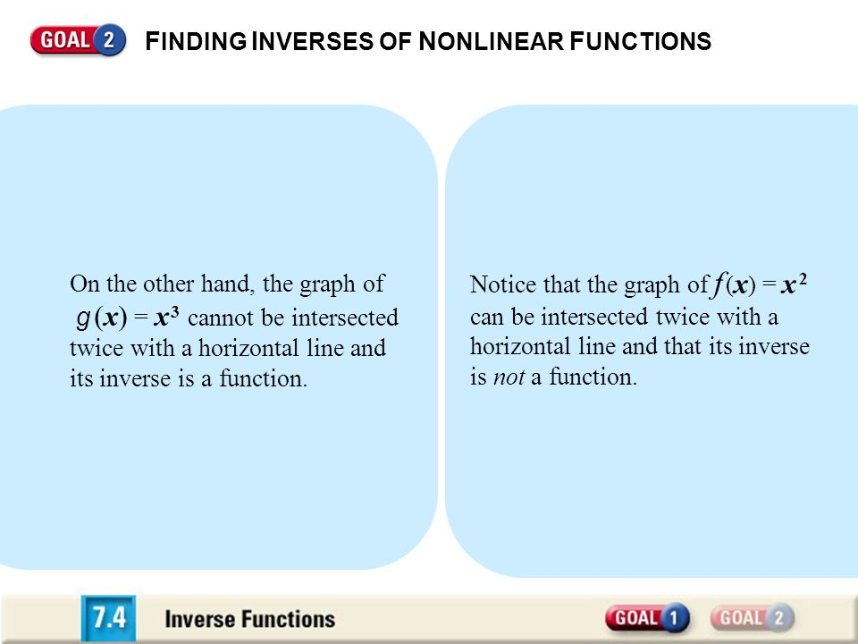 F INDING I NVERSES OF N ONLINEAR F UNCTIONS H O R I Z O N T A L L I N E T E S T If no horizontal line intersects the graph of a function f more than once, then the inverse of f is itself a function.