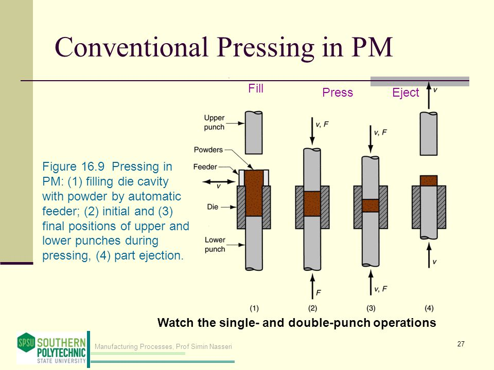Manufacturing Processes, Prof Simin Nasseri Conventional Pressing in PM Figure 16.9 Pressing in PM: (1) filling die cavity with powder by automatic feeder; (2) initial and (3) final positions of upper and lower punches during pressing, (4) part ejection.