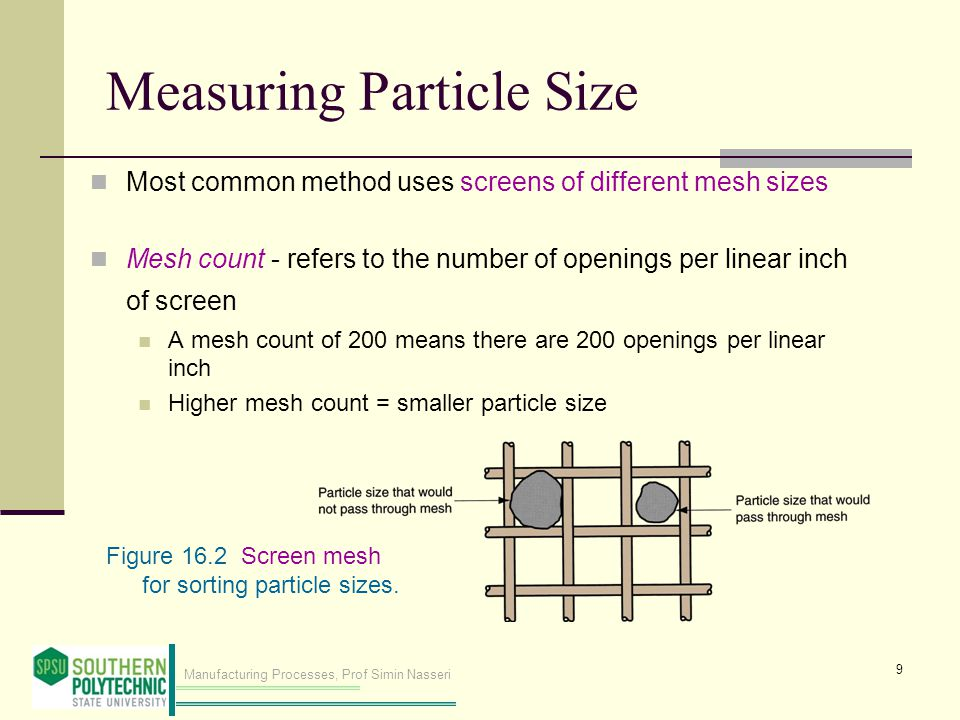 Manufacturing Processes, Prof Simin Nasseri Measuring Particle Size Most common method uses screens of different mesh sizes Mesh count - refers to the number of openings per linear inch of screen A mesh count of 200 means there are 200 openings per linear inch Higher mesh count = smaller particle size Figure 16.2 Screen mesh for sorting particle sizes.