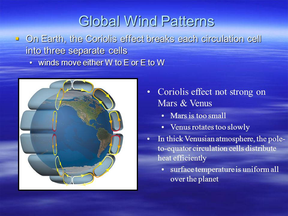 Global Wind Patterns  On Earth, the Coriolis effect breaks each circulation cell into three separate cells winds move either W to E or E to Wwinds move either W to E or E to W Coriolis effect not strong on Mars & Venus Mars is too small Venus rotates too slowly In thick Venusian atmosphere, the pole- to-equator circulation cells distribute heat efficiently surface temperature is uniform all over the planet