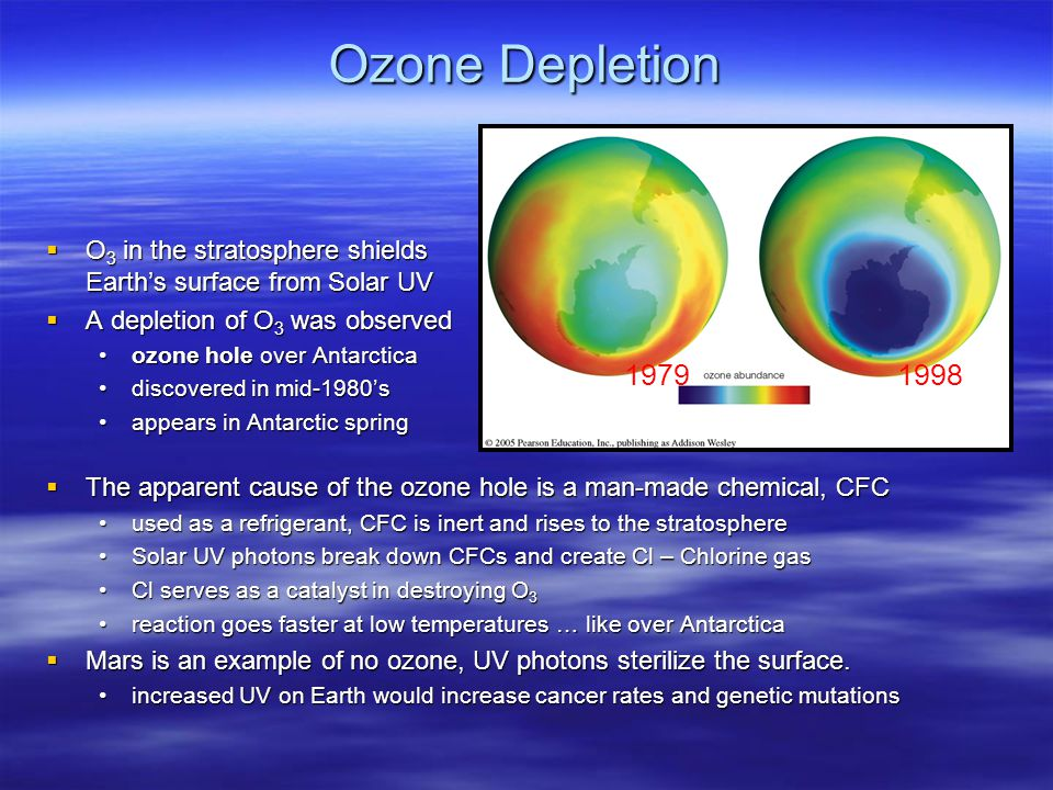 Ozone Depletion  O 3 in the stratosphere shields Earth's surface from Solar UV  A depletion of O 3 was observed ozone hole over Antarcticaozone hole over Antarctica discovered in mid-1980'sdiscovered in mid-1980's appears in Antarctic springappears in Antarctic spring  The apparent cause of the ozone hole is a man-made chemical, CFC used as a refrigerant, CFC is inert and rises to the stratosphere Solar UV photons break down CFCs and create Cl – Chlorine gas Cl serves as a catalyst in destroying O 3 reaction goes faster at low temperatures … like over Antarctica  Mars is an example of no ozone, UV photons sterilize the surface.