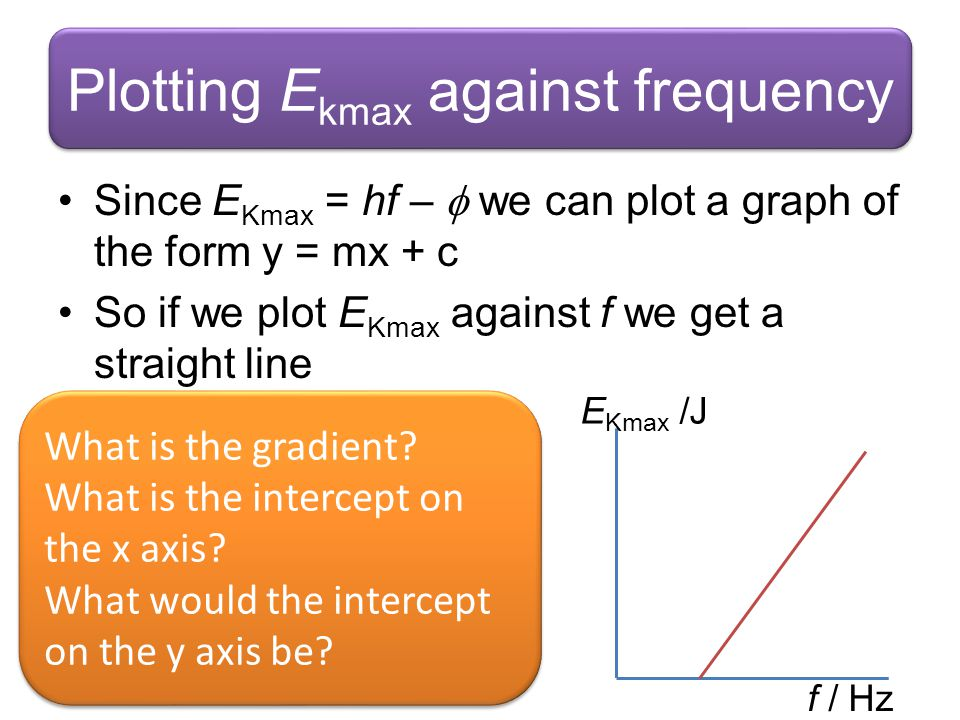 Plotting E kmax against frequency Since E Kmax = hf –  we can plot a graph of the form y = mx + c So if we plot E Kmax against f we get a straight li