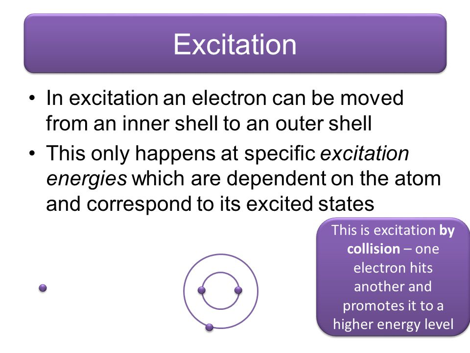 Excitation In excitation an electron can be moved from an inner shell to an outer shell This only happens at specific excitation energies which are de