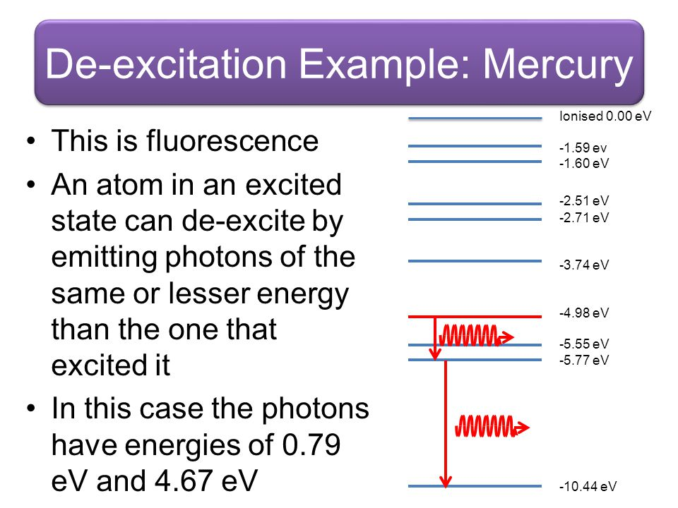 De-excitation Example: Mercury This is fluorescence An atom in an excited state can de-excite by emitting photons of the same or lesser energy than th