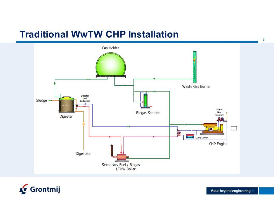 5 Traditional WwTW CHP Installation